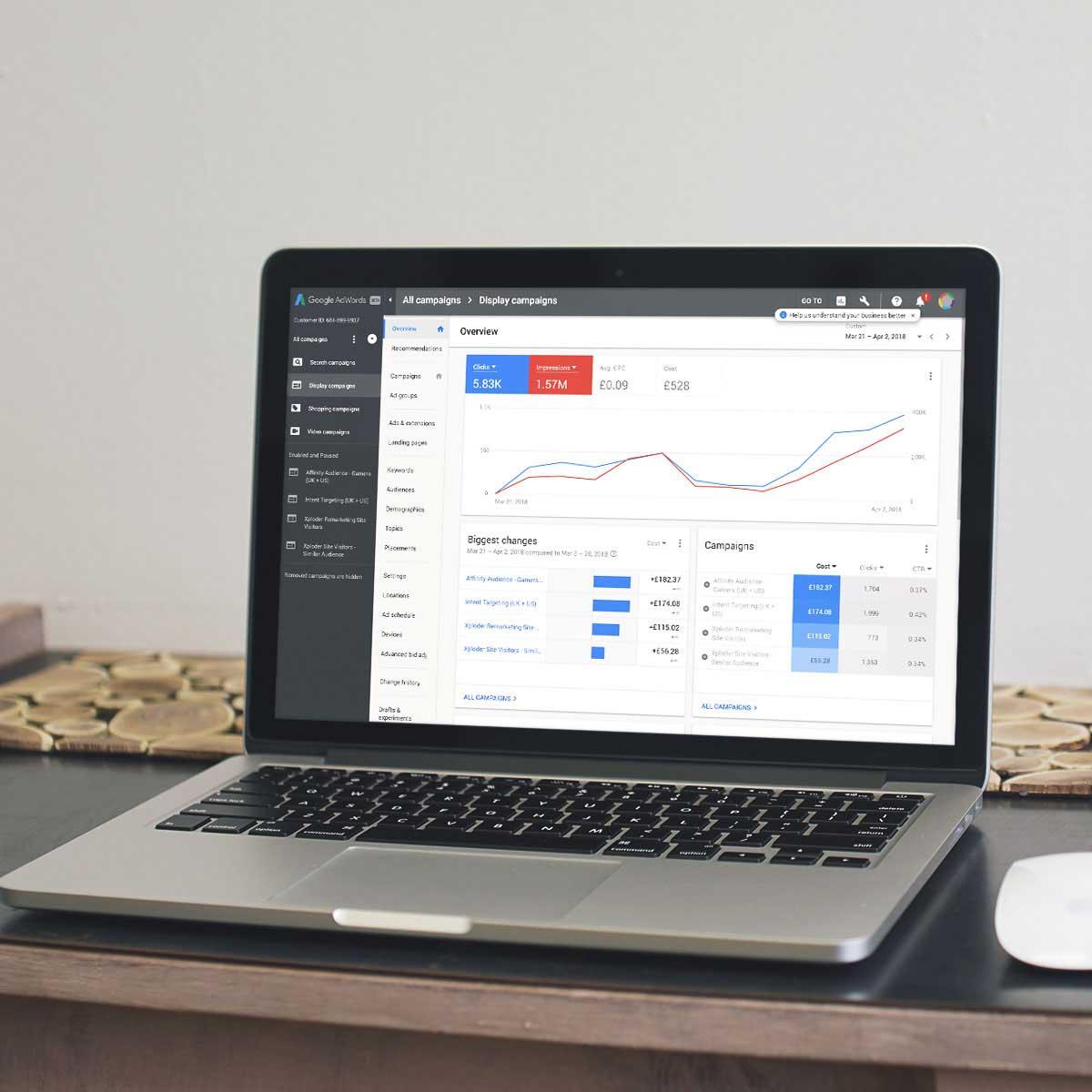 Google Advertising & Online Display Advertising